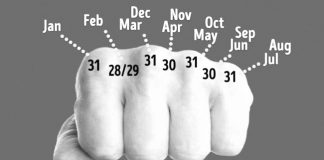 no. of days in month